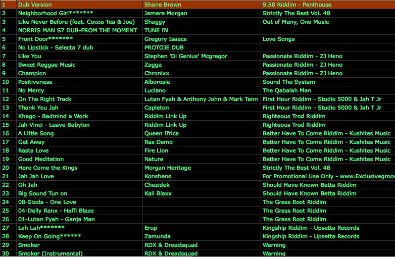 HOUR #2 PLAYLIST